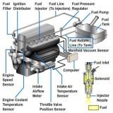 Εργαλεία καυσίμων